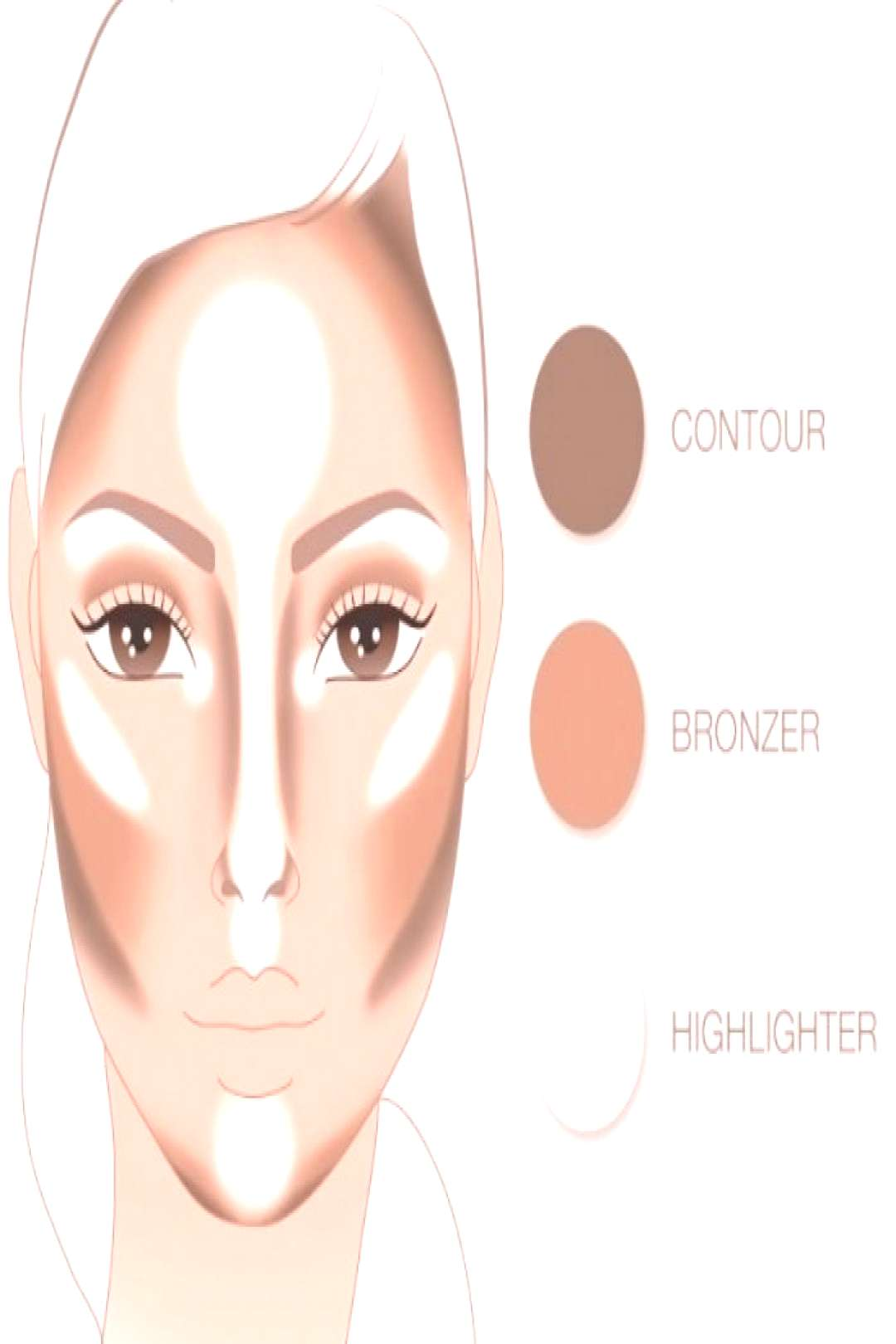 1001 tips and tricks to achieve makeup contouring#achieve