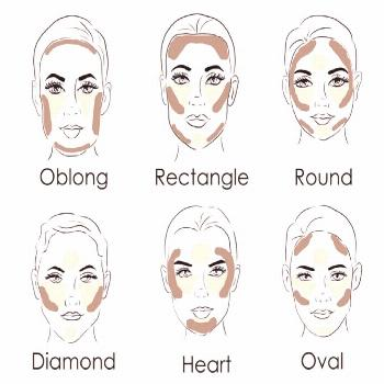 ▷ 1001 + tips and tricks to make an easy contouring makeup -  illustration with advice which area