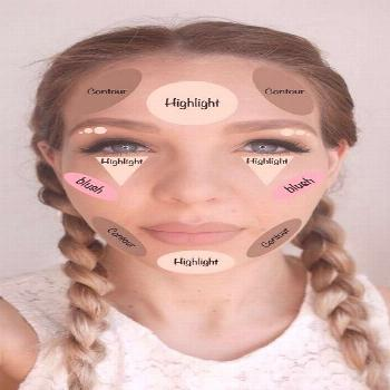 comment faire un contouring tutoriel facile technique révolutionnaire maquillage