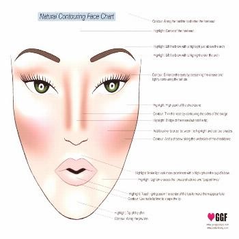 Basic contouring uses bronzers and highlighters to achieve its effects, but the ... -