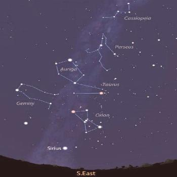 Constellations -  Astronomy constellations -  Milky way -  Space and astronomy -  Star constellatio