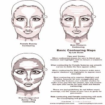 contouring for female male and anime/drag featur... -