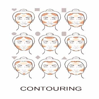 Contouring - give your face something specific ... -  Contouring – give your face something speci