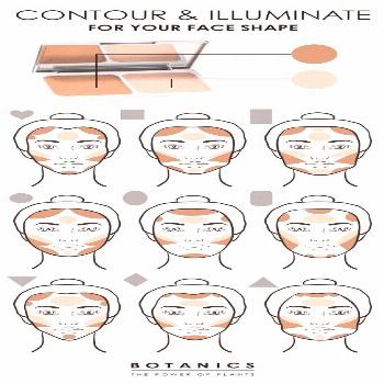 Contouring may seem scary to amateurs, but it doesn't have to be ...#amateurs