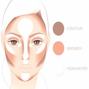 Girl tips and advice for easy contouring makeup