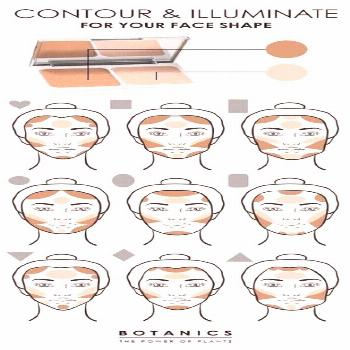 Makeup Tutorial For Beginners Contouring Shape 64 Trendy Ideas -  Makeup Tutorial For Beginners Con