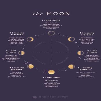 Star Constellations Meanings . Constellations Meanings star constellations meanings \ constellation