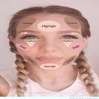 Super easy Contouring Hack Sheet. DIY Tips, Tricks, And Beauty Hacks Every Girl ...
