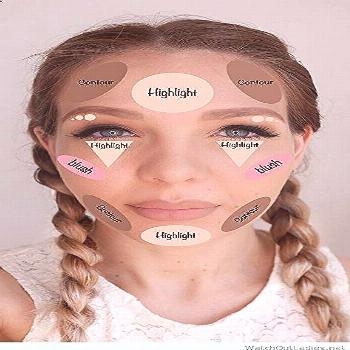 Super simple contouring hack sheet. DIY tips, tricks and beauty hacks Every girl ... ,  Super simpl