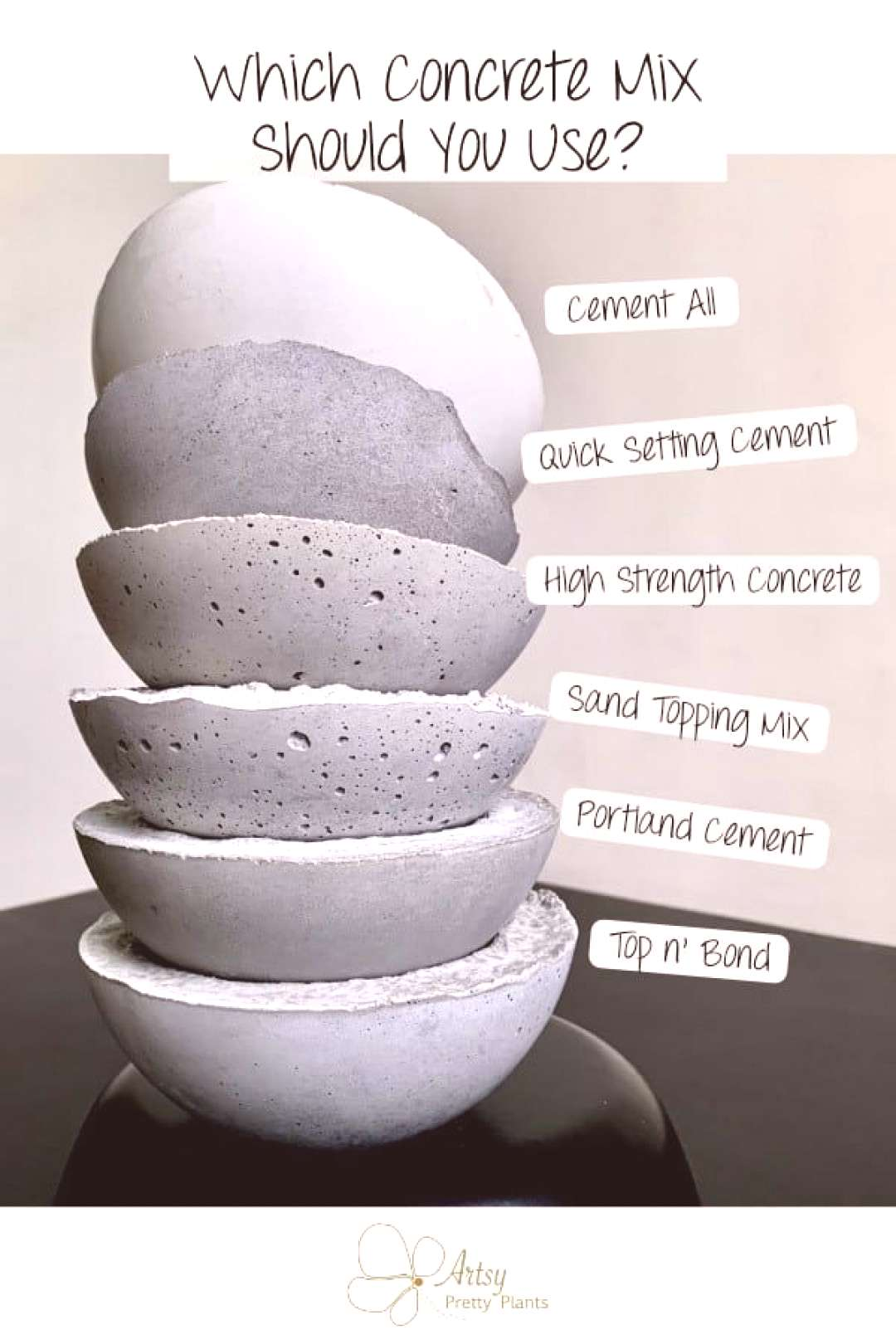 All About Concrete Crafts