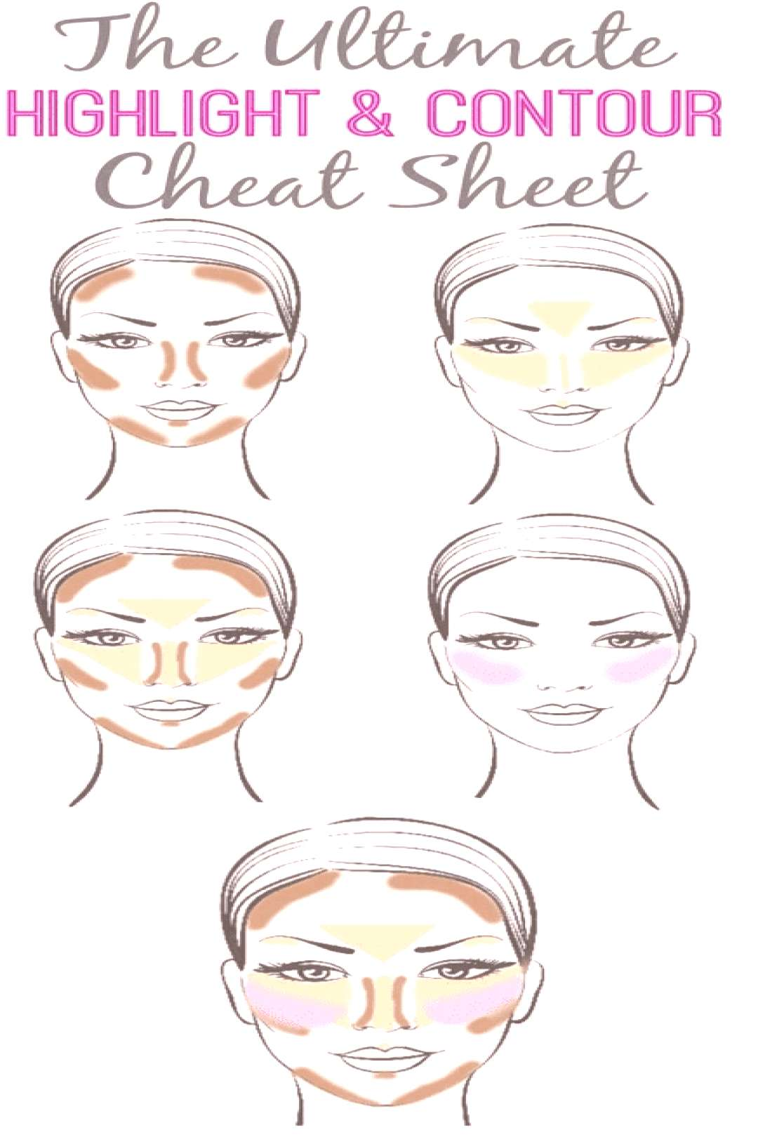 An Easy 5 Step Guide To Contouring Like A Pro - Career Girl Daily