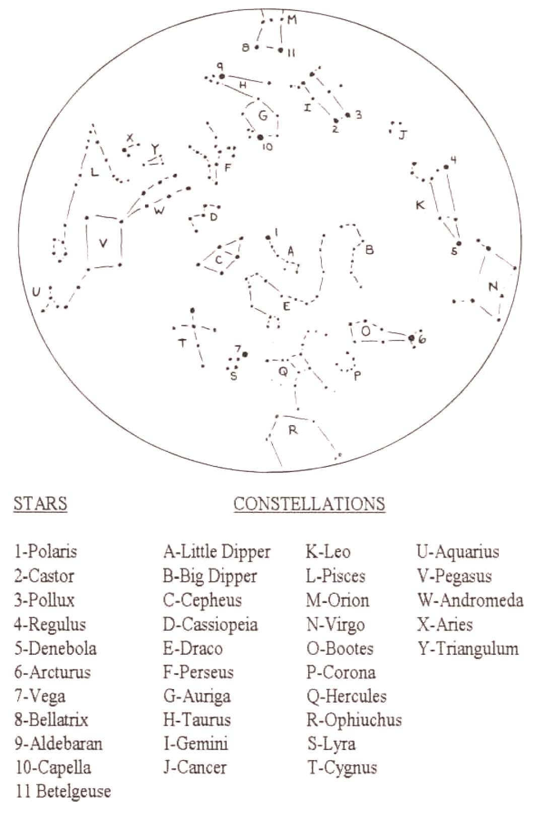 constellations for kids | Astronomy and telescope related books & products -   constellations for k