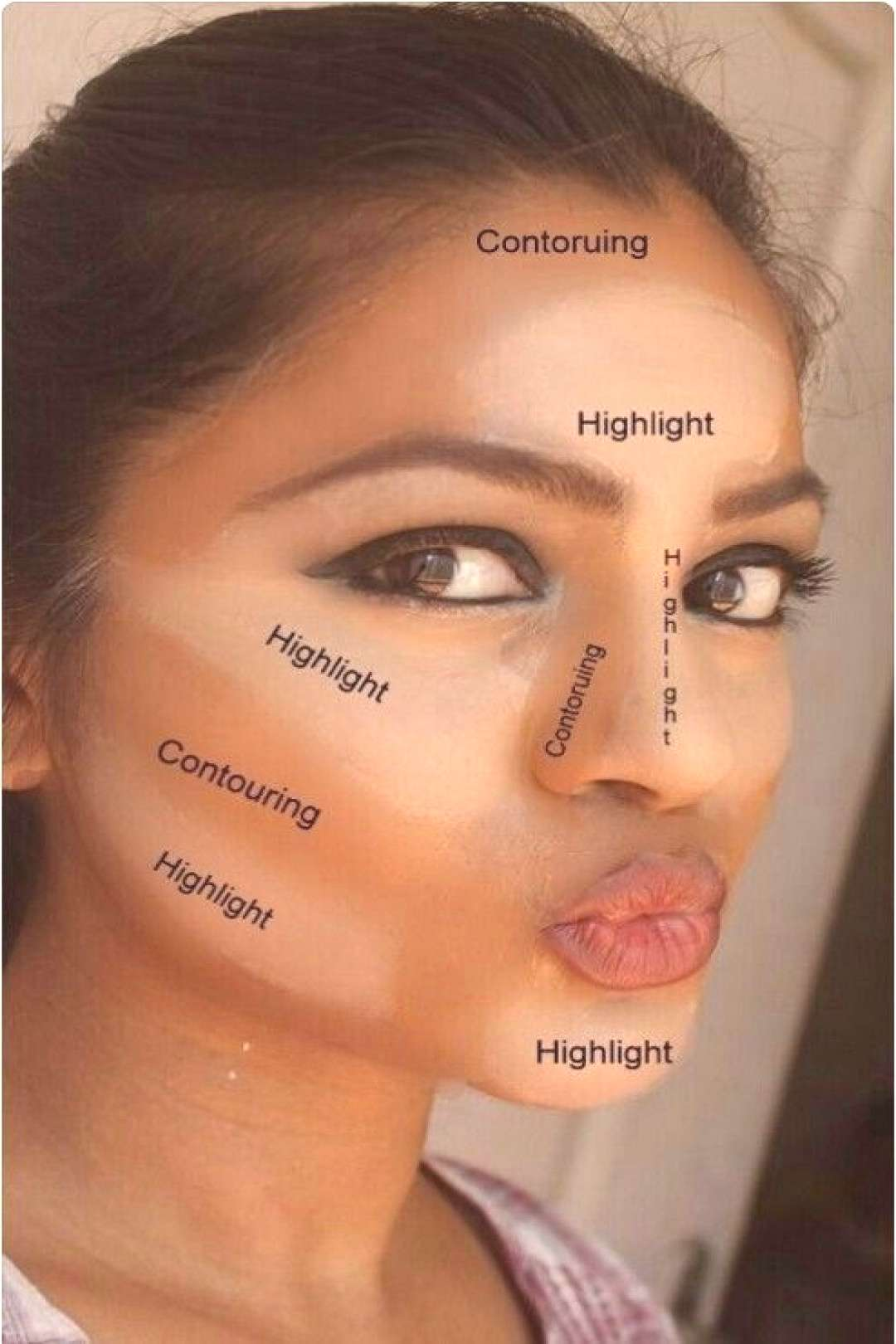 Contouring for dummies  - Beauty and Fitness