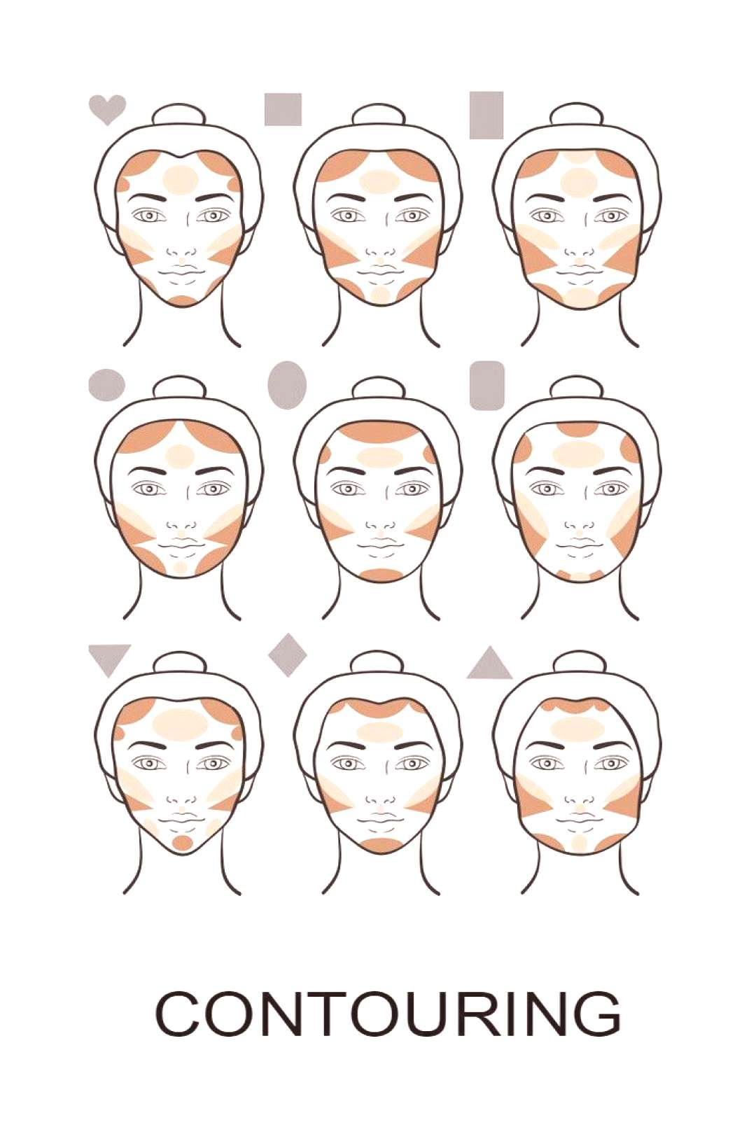 Contouring matching the face shape