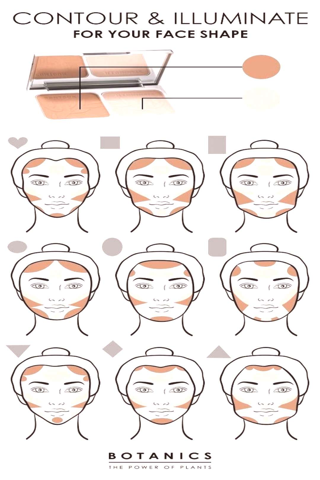 Contouring may seem scary for amateurs, but it doesn't have to be. This chart easily explains how