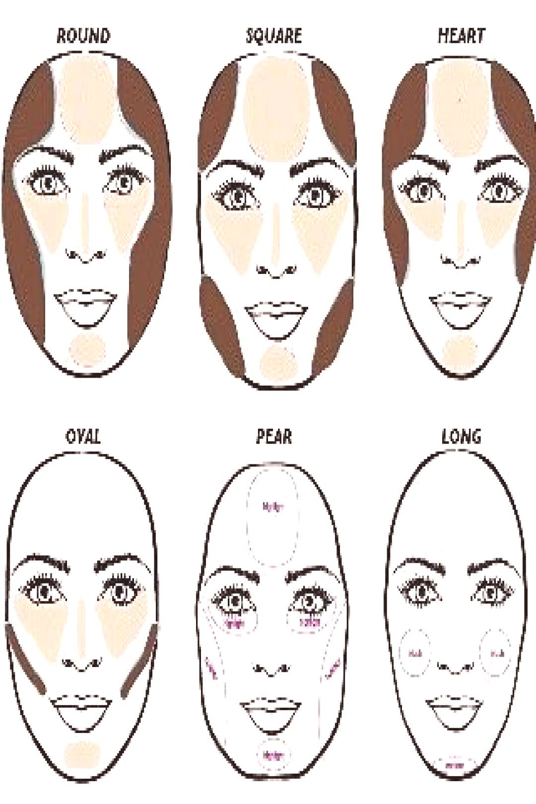 Contouring Your Face - New post for beginners – Contouring your Face -