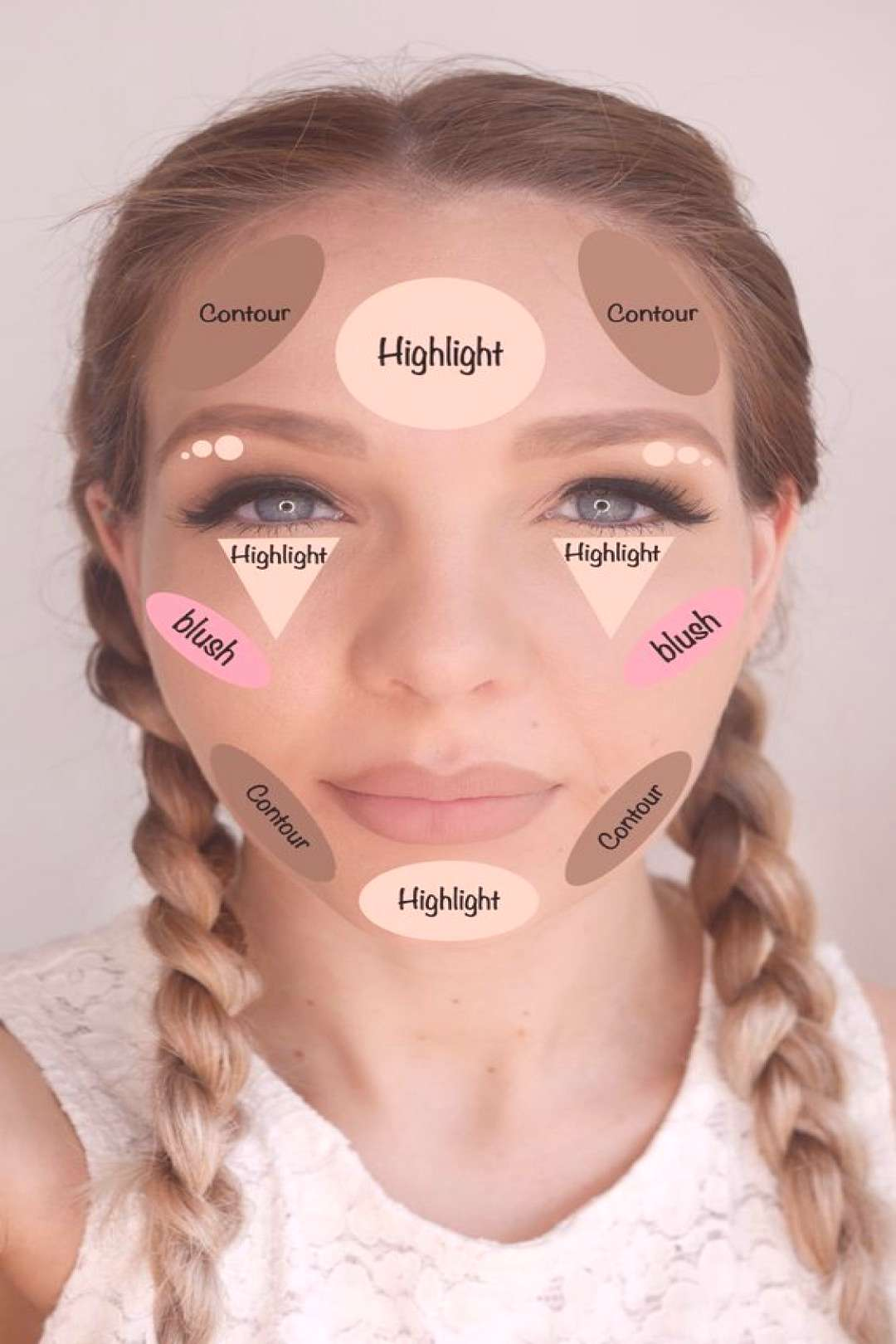 there's like a million contouring guides out there... why did they have to creat...#contouring